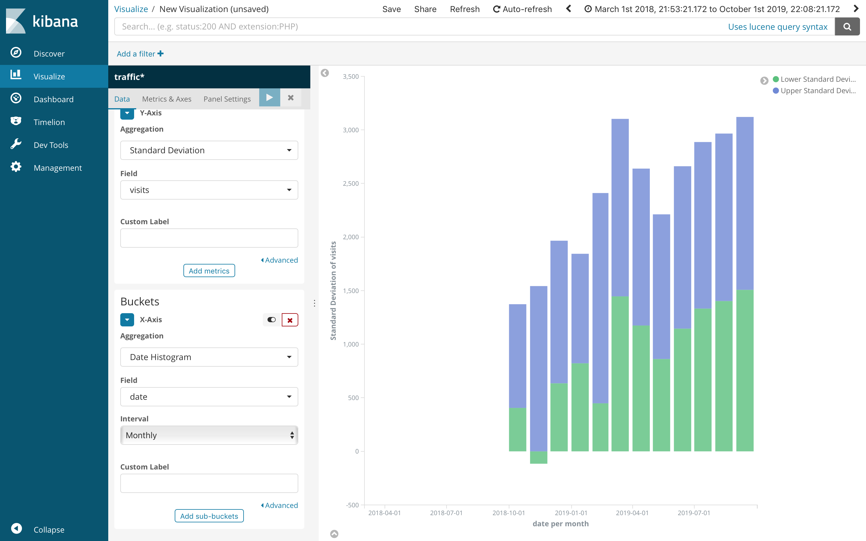 Kibana: Standard Deviation Bounds